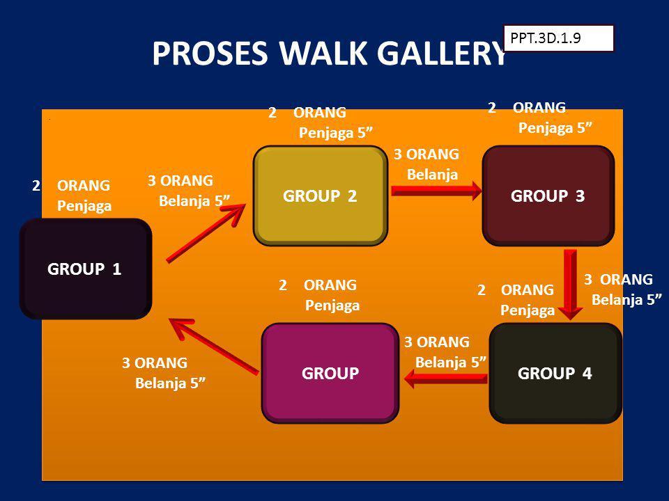 "PROSES WALK GALLERY.. GROUP 1 GROUP 2GROUP 3 GROUP 4GROUP 2ORANG Penjaga 2ORANG Penjaga 5"" 2ORANG Penjaga 5"" 2 ORANG Penjaga 2ORANG Penjaga 3 ORANG Be"