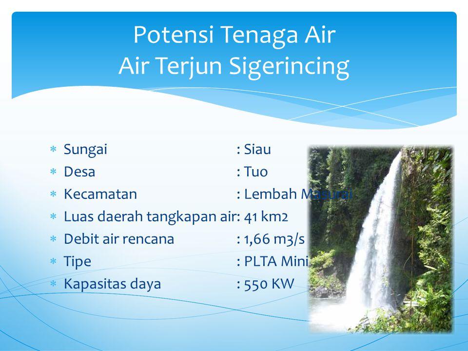  Sungai: Siau  Desa: Tuo  Kecamatan: Lembah Masurai  Luas daerah tangkapan air: 41 km2  Debit air rencana: 1,66 m3/s  Tipe: PLTA Mini  Kapasitas daya: 550 KW Potensi Tenaga Air Air Terjun Sigerincing
