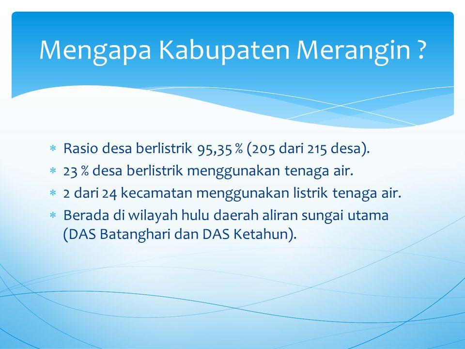  Rasio desa berlistrik 95,35 % (205 dari 215 desa).