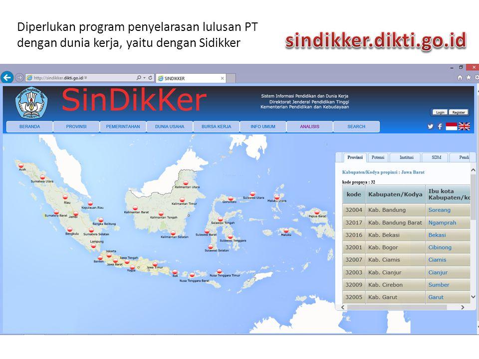 Diperlukan program penyelarasan lulusan PT dengan dunia kerja, yaitu dengan Sidikker