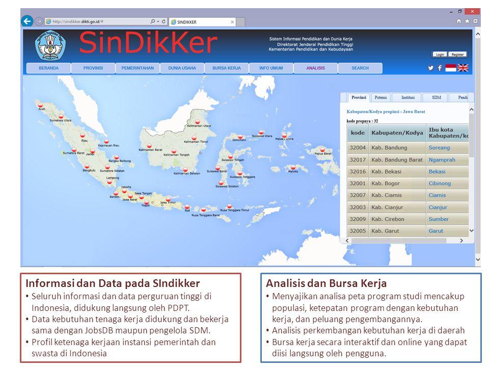 Informasi dan Data pada SIndikker Seluruh informasi dan data perguruan tinggi di Indonesia, didukung langsung oleh PDPT.