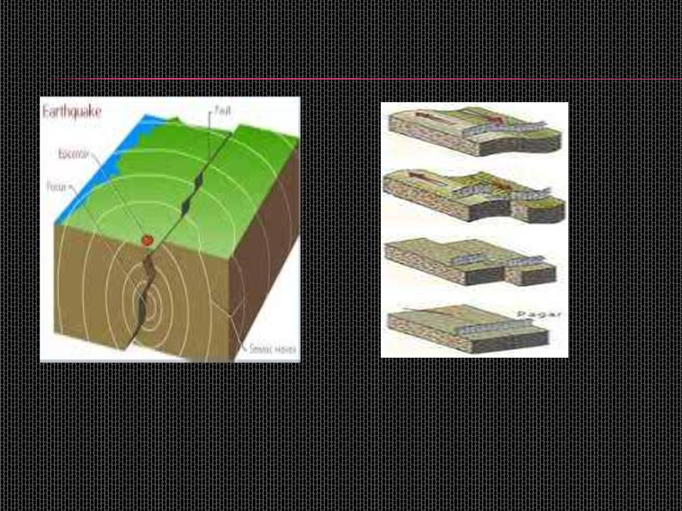Pengelompokan gempa bumi berdasarkan penyebabnya: Gempa Tektonik gempa yang terjadi karena pergeseran kerak bumi, daerah pertemuan dua lempeng merupakan sumber gempa tektonik.