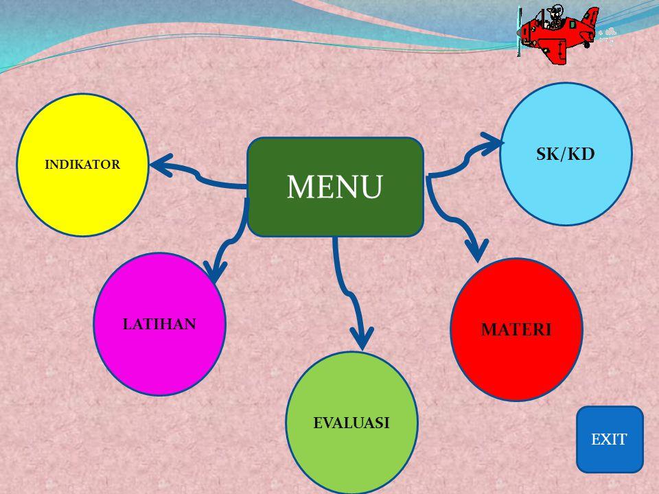 Standar Kompetensi: Memecahkan masalah yang berkaitan dengan fungsi, persamaan dan fungsi kuadrat serta pertidaksamaan kuadrat Standar Kompetensi: Memecahkan masalah yang berkaitan dengan fungsi, persamaan dan fungsi kuadrat serta pertidaksamaan kuadrat Kompetensi Dasar: Menggunakan sifat dan aturan tentang persamaan dan pertidaksamaan kuadrat Kompetensi Dasar: Menggunakan sifat dan aturan tentang persamaan dan pertidaksamaan kuadrat