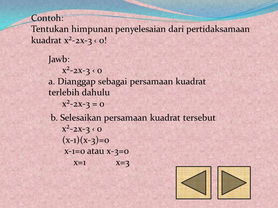 Contoh: Tentukan himpunan penyelesaian dari pertidaksamaan kuadrat x²-2x-3 ‹ 0! Jawb: x²-2x-3 ‹ 0 a. Dianggap sebagai persamaan kuadrat terlebih dahul