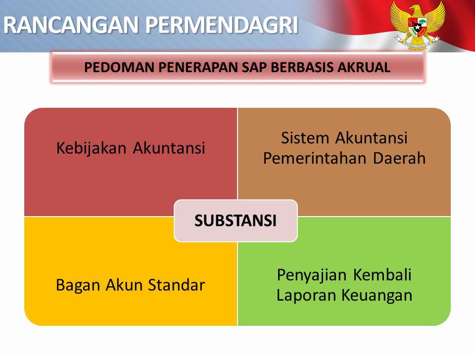 RANCANGAN PERMENDAGRI Kebijakan Akuntansi Sistem Akuntansi Pemerintahan Daerah Bagan Akun Standar Penyajian Kembali Laporan Keuangan SUBSTANSI PEDOMAN