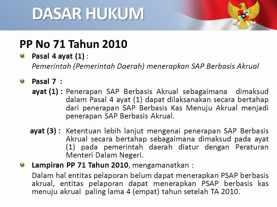 DASAR HUKUM PP No 71 Tahun 2010 Pasal 4 ayat (1) : Pemerintah (Pemerintah Daerah) menerapkan SAP Berbasis Akrual Pasal 7 : ayat (1) :Penerapan SAP Ber