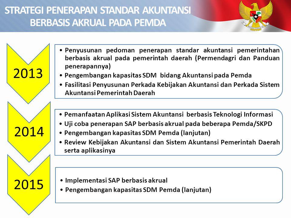 2013 Penyusunan pedoman penerapan standar akuntansi pemerintahan berbasis akrual pada pemerintah daerah (Permendagri dan Panduan penerapannya) Pengemb