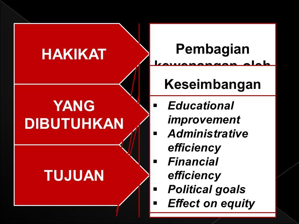 Suryadi Jurusan Administrasi Pendidikan FIPI UPI 2012