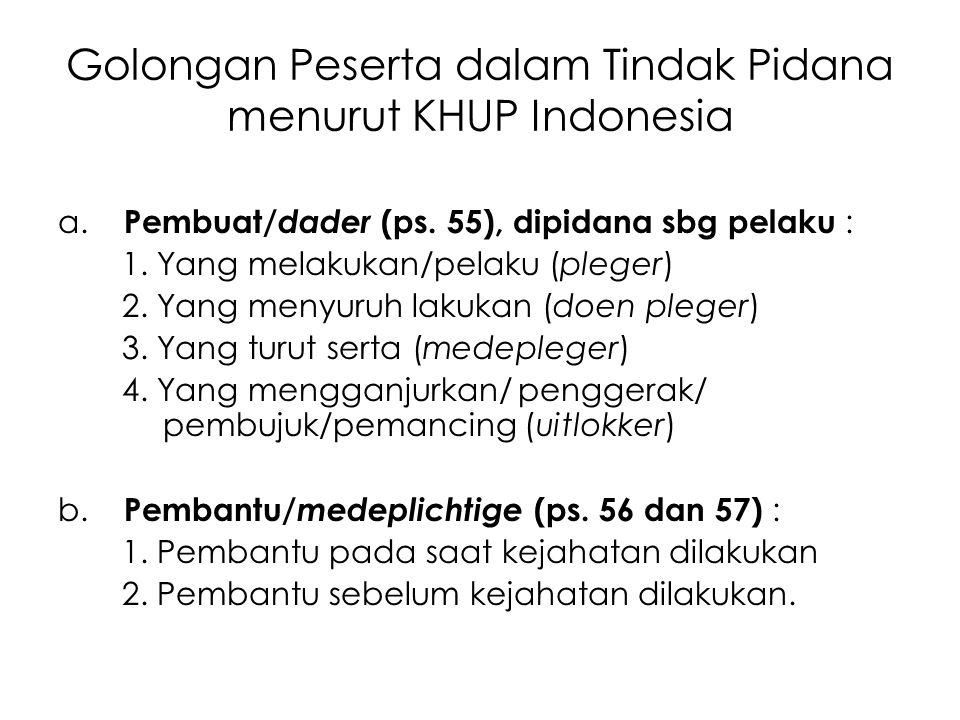 Golongan Peserta dalam Tindak Pidana menurut KHUP Indonesia a. Pembuat/ dader (ps. 55), dipidana sbg pelaku : 1. Yang melakukan/pelaku (pleger) 2. Yan