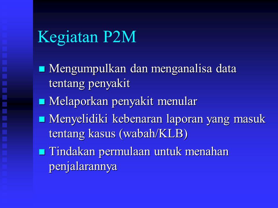 Kegiatan P2M Mengumpulkan dan menganalisa data tentang penyakit Mengumpulkan dan menganalisa data tentang penyakit Melaporkan penyakit menular Melaporkan penyakit menular Menyelidiki kebenaran laporan yang masuk tentang kasus (wabah/KLB) Menyelidiki kebenaran laporan yang masuk tentang kasus (wabah/KLB) Tindakan permulaan untuk menahan penjalarannya Tindakan permulaan untuk menahan penjalarannya