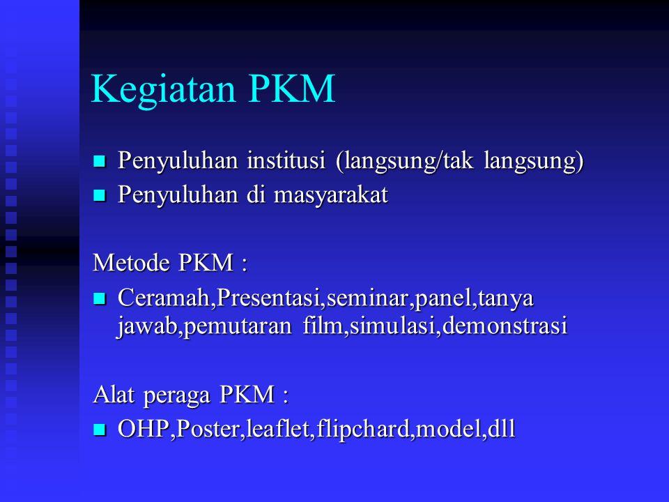 Kegiatan PKM Penyuluhan institusi (langsung/tak langsung) Penyuluhan institusi (langsung/tak langsung) Penyuluhan di masyarakat Penyuluhan di masyarakat Metode PKM : Ceramah,Presentasi,seminar,panel,tanya jawab,pemutaran film,simulasi,demonstrasi Ceramah,Presentasi,seminar,panel,tanya jawab,pemutaran film,simulasi,demonstrasi Alat peraga PKM : OHP,Poster,leaflet,flipchard,model,dll OHP,Poster,leaflet,flipchard,model,dll