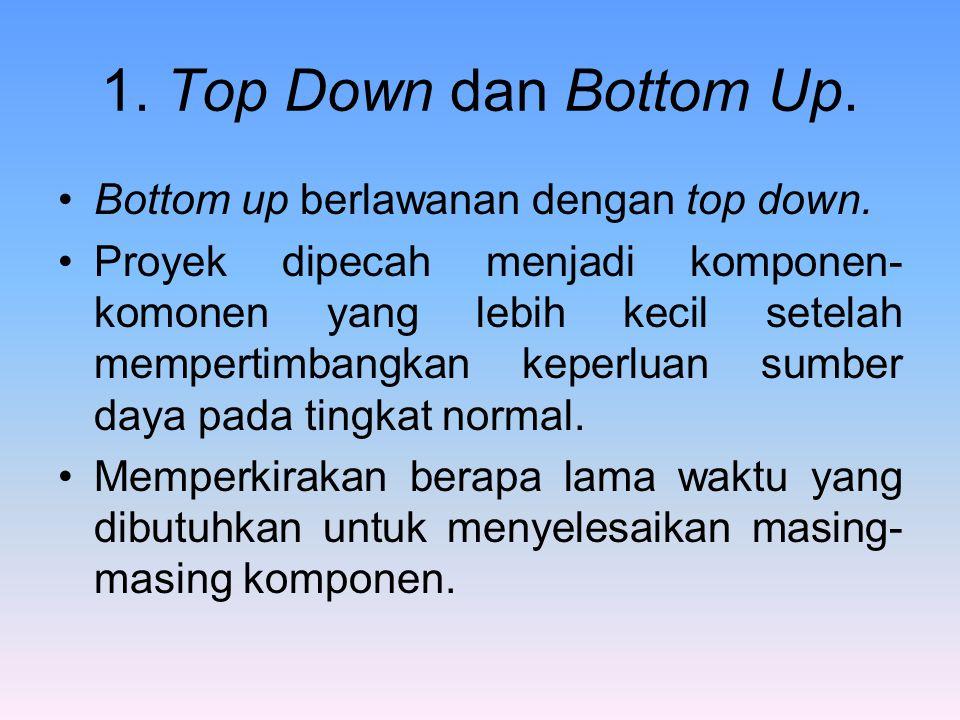 1. Top Down dan Bottom Up. Bottom up berlawanan dengan top down. Proyek dipecah menjadi komponen- komonen yang lebih kecil setelah mempertimbangkan ke