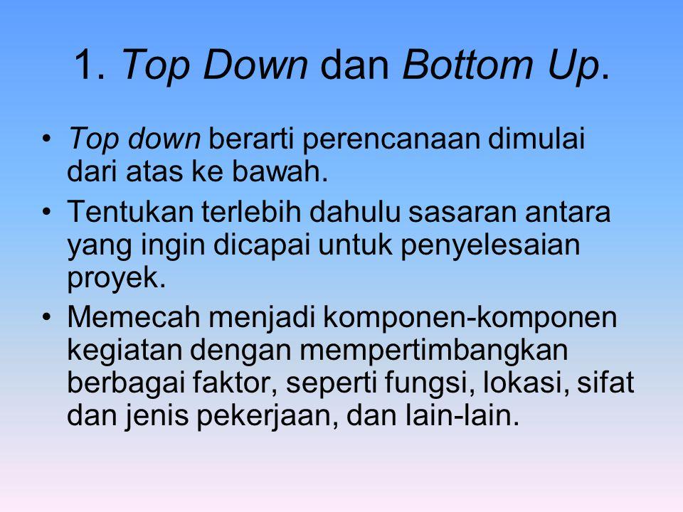 1. Top Down dan Bottom Up. Top down berarti perencanaan dimulai dari atas ke bawah. Tentukan terlebih dahulu sasaran antara yang ingin dicapai untuk p