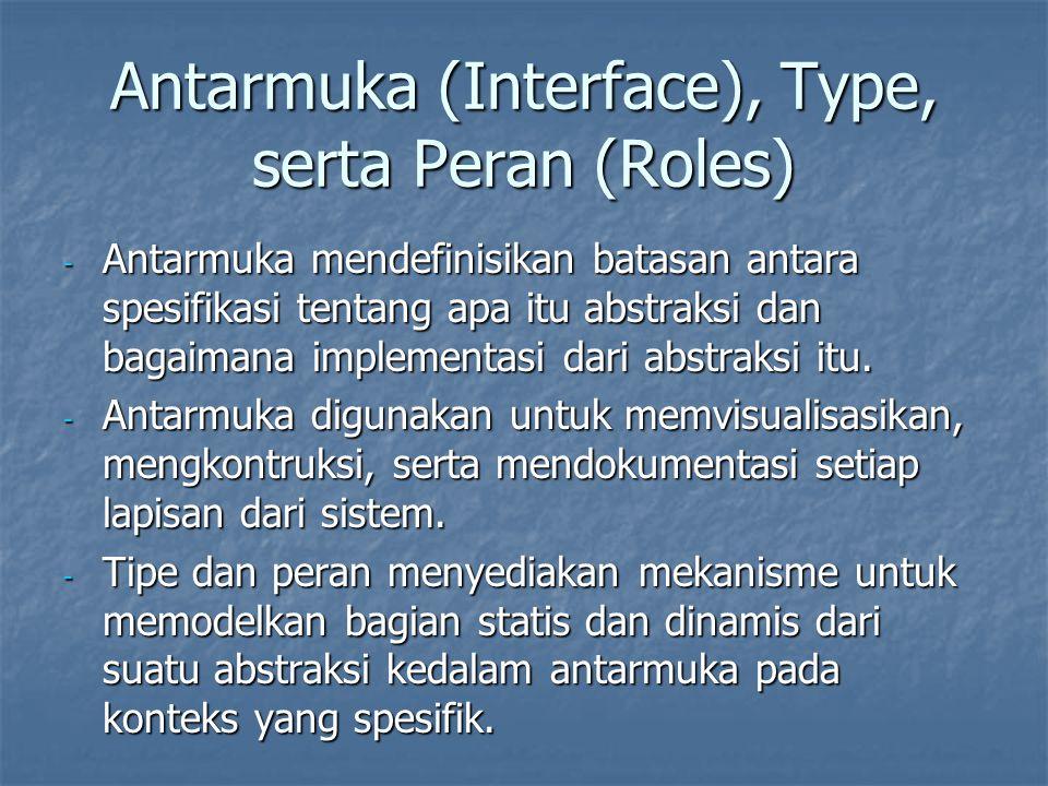 Antarmuka (Interface), Type, serta Peran (Roles) - Antarmuka mendefinisikan batasan antara spesifikasi tentang apa itu abstraksi dan bagaimana impleme