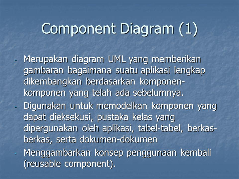 Component Diagram (1) - Merupakan diagram UML yang memberikan gambaran bagaimana suatu aplikasi lengkap dikembangkan berdasarkan komponen- komponen ya