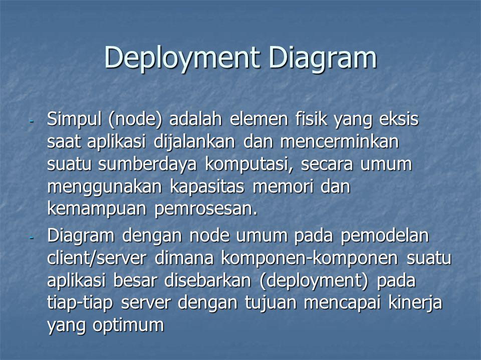 Deployment Diagram - Simpul (node) adalah elemen fisik yang eksis saat aplikasi dijalankan dan mencerminkan suatu sumberdaya komputasi, secara umum me
