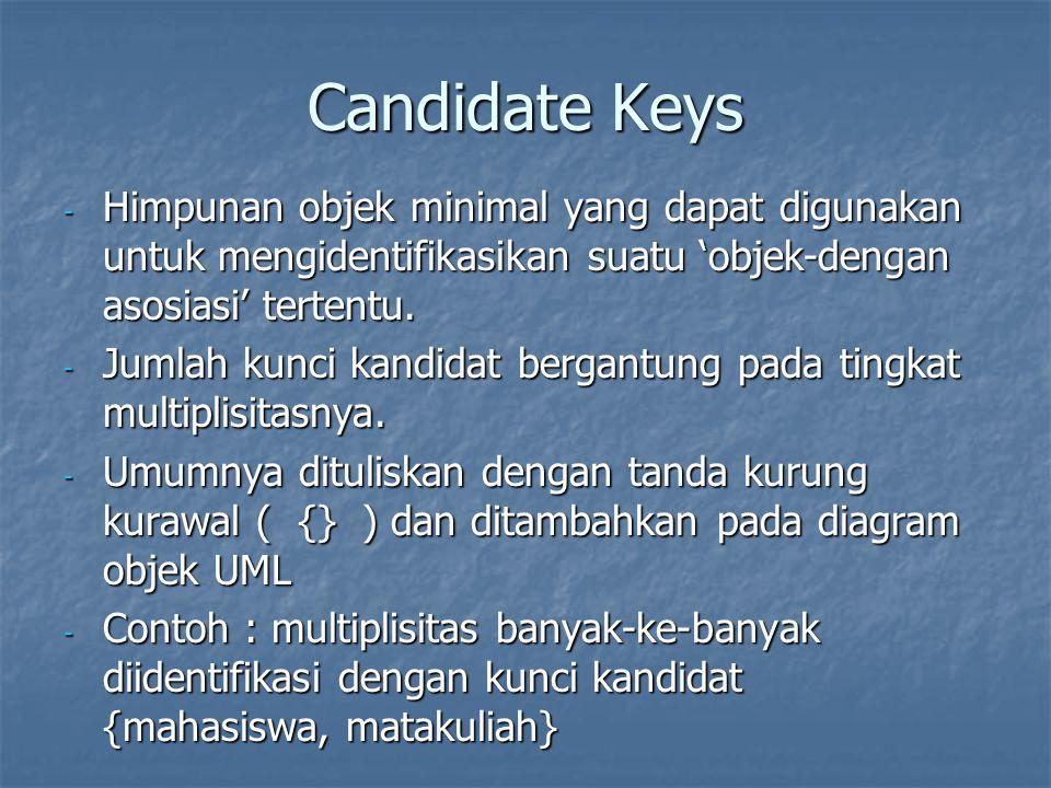 Candidate Keys - Himpunan objek minimal yang dapat digunakan untuk mengidentifikasikan suatu 'objek-dengan asosiasi' tertentu. - Jumlah kunci kandidat