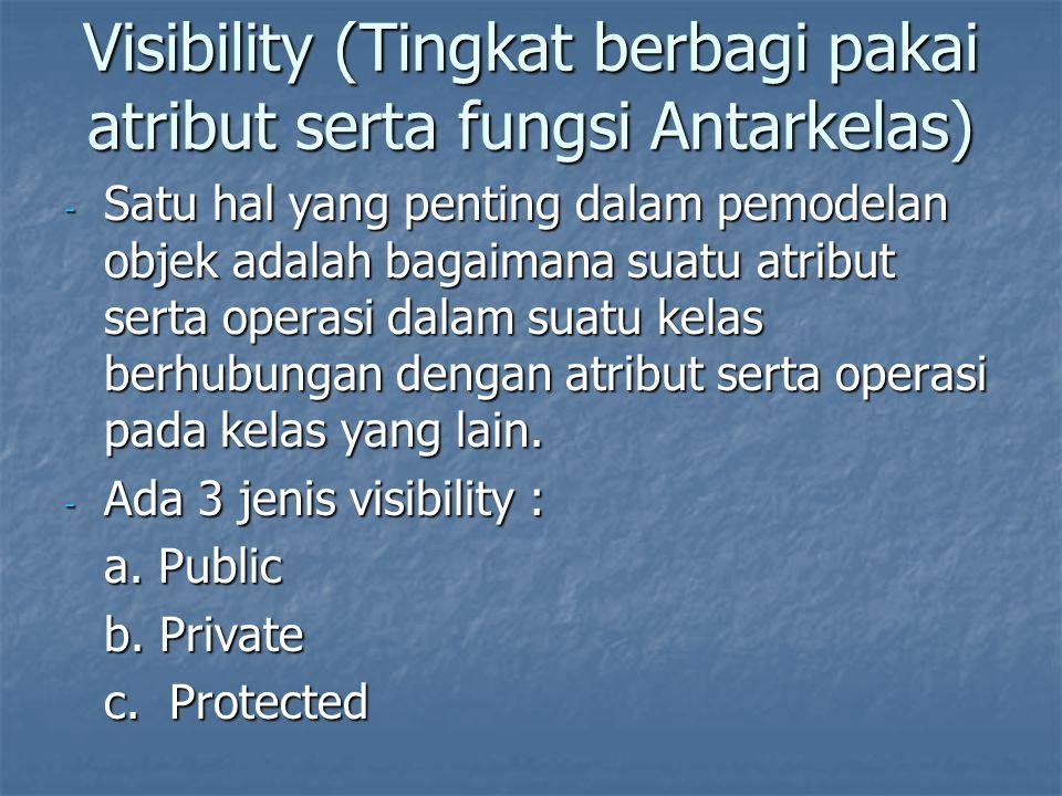 Visibility (Tingkat berbagi pakai atribut serta fungsi Antarkelas) - Satu hal yang penting dalam pemodelan objek adalah bagaimana suatu atribut serta