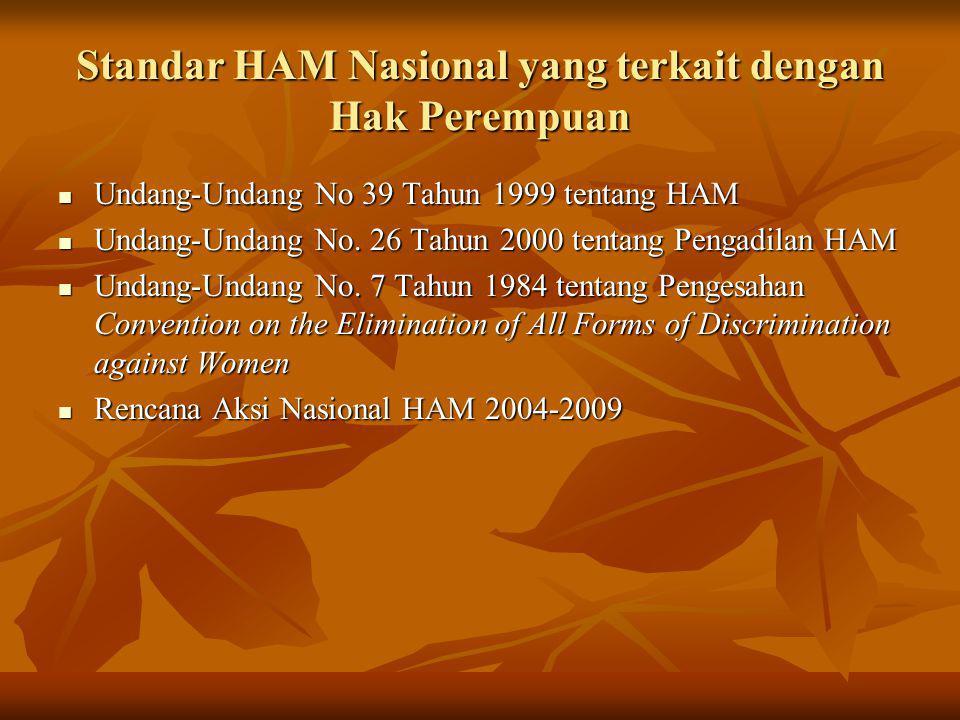 Standar HAM Nasional yang terkait dengan Hak Perempuan Undang-Undang No 39 Tahun 1999 tentang HAM Undang-Undang No 39 Tahun 1999 tentang HAM Undang-Un
