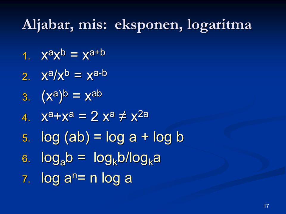 17 Aljabar, mis: eksponen, logaritma 1. x a x b = x a+b 2. x a /x b = x a-b 3. (x a ) b = x ab 4. x a +x a = 2 x a ≠ x 2a 5. log (ab) = log a + log b