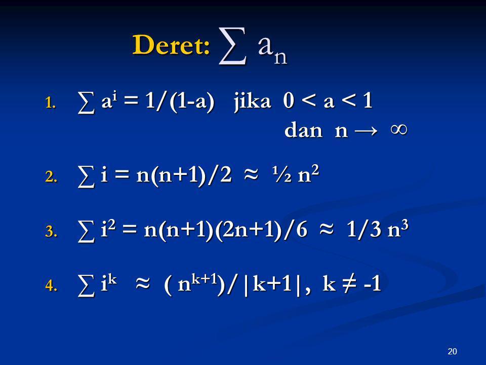 20 Deret: ∑ a n Deret: ∑ a n 1. ∑ a i = 1/(1-a) jika 0 < a < 1 dan n → ∞ 2. ∑ i = n(n+1)/2 ≈ ½ n 2 3. ∑ i 2 = n(n+1)(2n+1)/6 ≈ 1/3 n 3 4. ∑ i k ≈ ( n