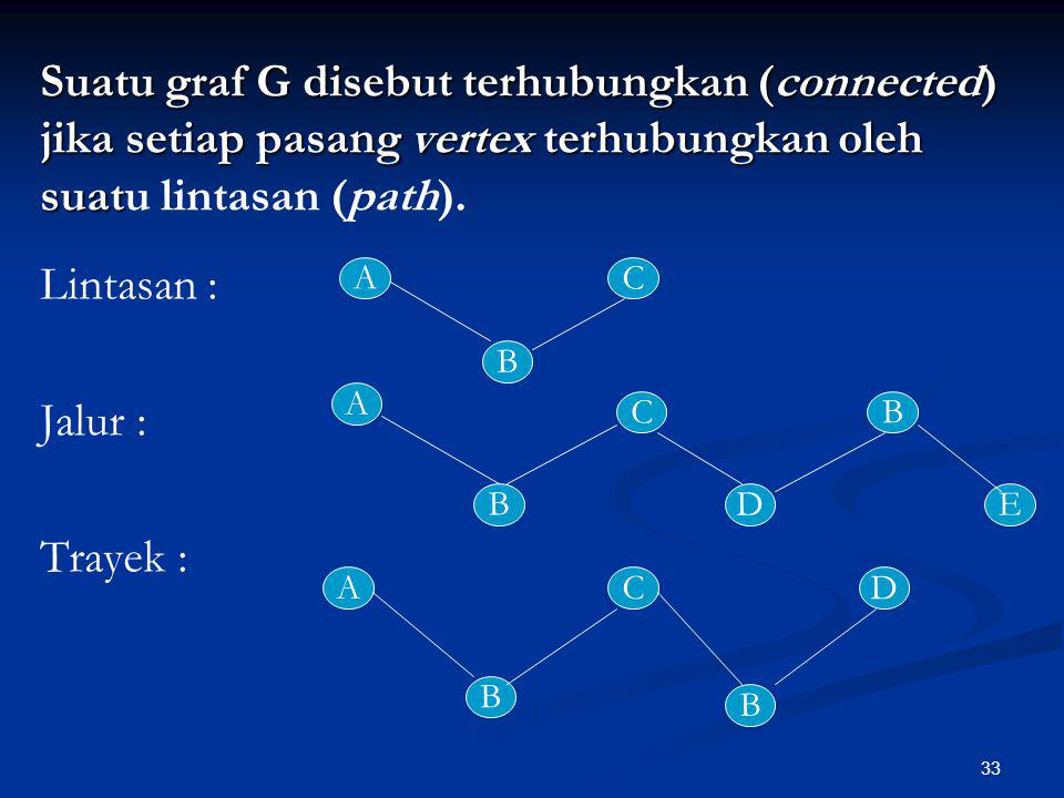 33 Suatu graf G disebut terhubungkan (connected) jika setiap pasang vertex terhubungkan oleh suat Suatu graf G disebut terhubungkan (connected) jika s