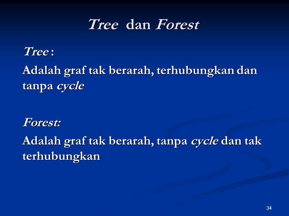 34 Tree dan Forest Tree : Adalah graf tak berarah, terhubungkan dan tanpa cycle Forest: Adalah graf tak berarah, tanpa cycle dan tak terhubungkan
