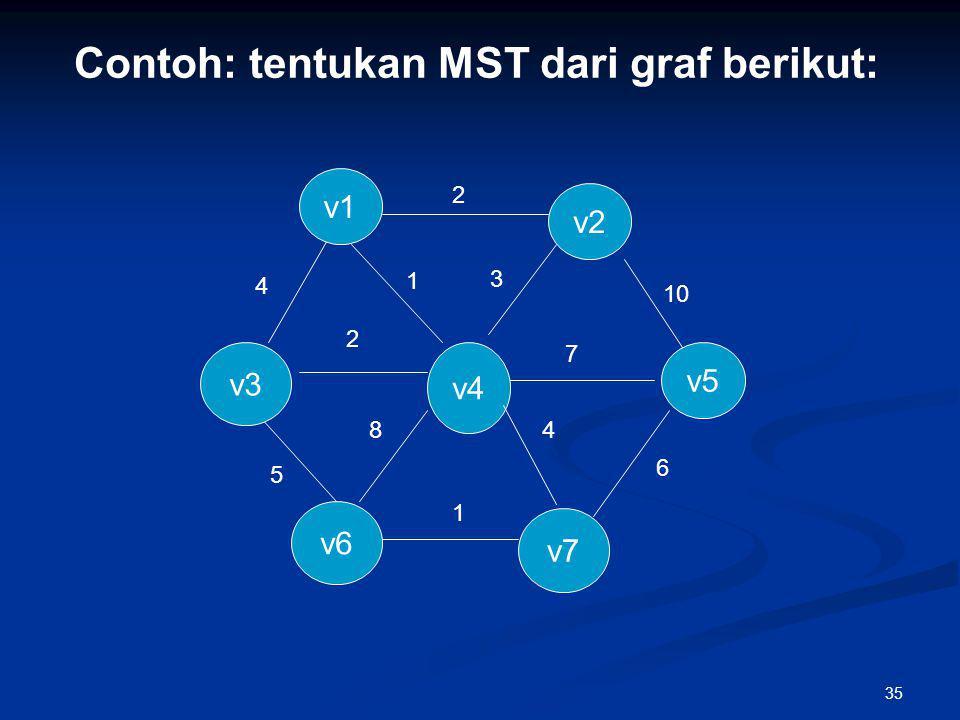 35 v4 v6 2 10 3 1 7 6 4 1 5 4 2 8 v5 v3 v7 v2 v1 Contoh: tentukan MST dari graf berikut:
