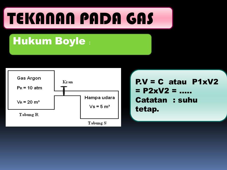 TEKANAN PADA GAS Hukum Boyle : P.V = C atau P1xV2 = P2xV2 = ….. Catatan : suhu tetap.