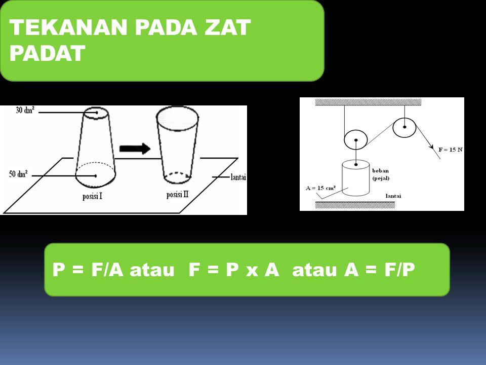 P = F/A atau F = P x A atau A = F/P TEKANAN PADA ZAT PADAT