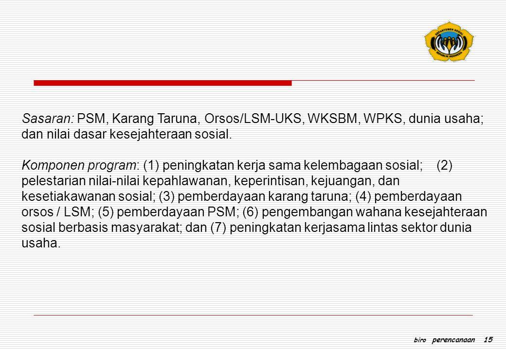 Sasaran: PSM, Karang Taruna, Orsos/LSM-UKS, WKSBM, WPKS, dunia usaha; dan nilai dasar kesejahteraan sosial.
