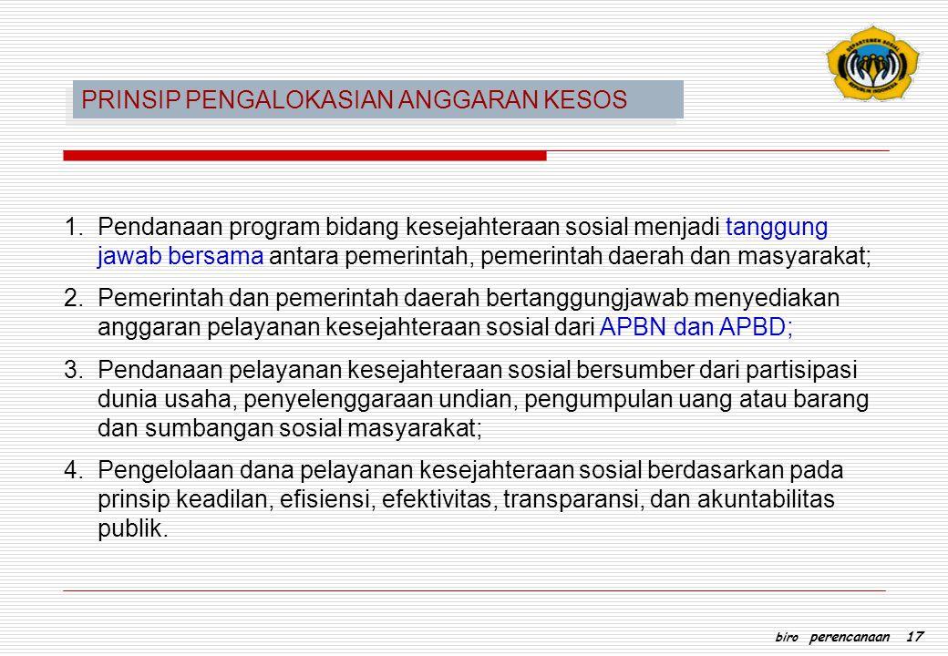 1.Pendanaan program bidang kesejahteraan sosial menjadi tanggung jawab bersama antara pemerintah, pemerintah daerah dan masyarakat; 2.Pemerintah dan p