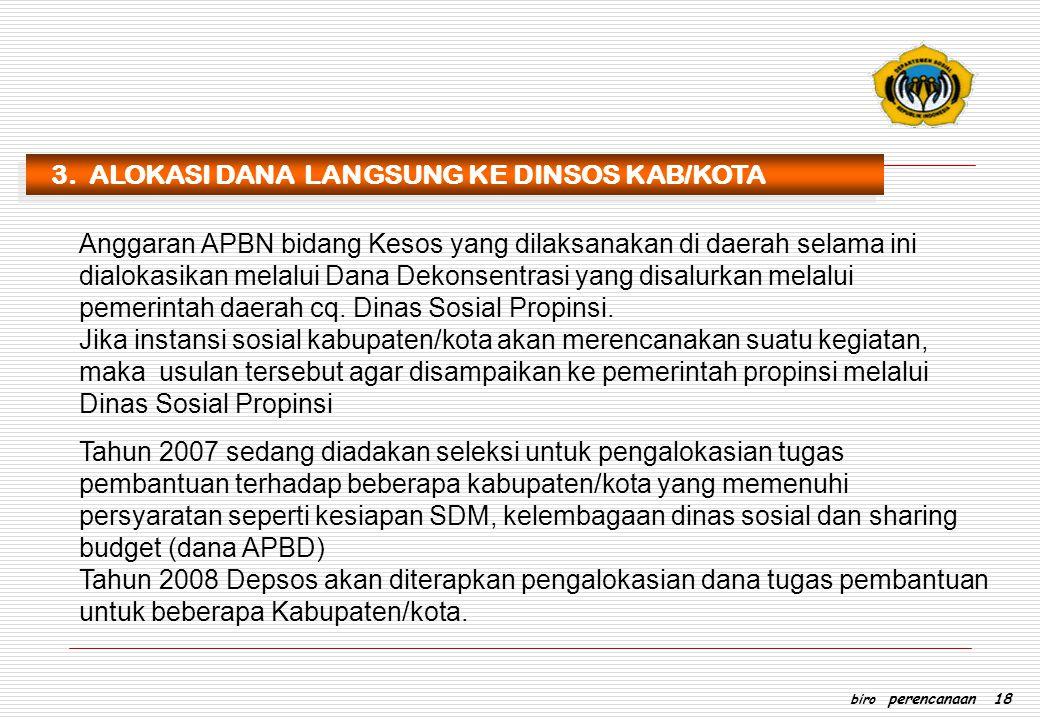 Anggaran APBN bidang Kesos yang dilaksanakan di daerah selama ini dialokasikan melalui Dana Dekonsentrasi yang disalurkan melalui pemerintah daerah cq.
