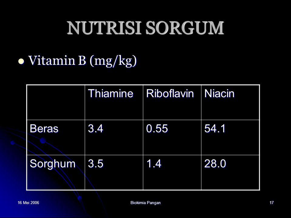 16 Mei 2006Biokimia Pangan17 NUTRISI SORGUM Vitamin B (mg/kg) Vitamin B (mg/kg) ThiamineRiboflavinNiacin Beras3.40.5554.1 Sorghum3.51.428.0