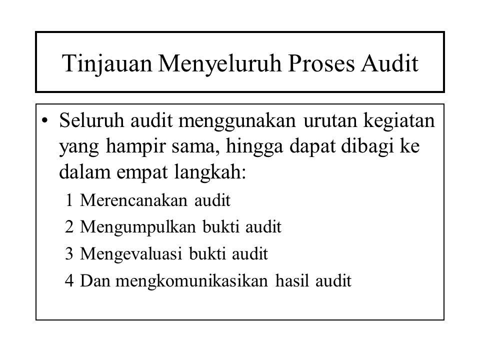 Tinjauan Menyeluruh Proses Audit Seluruh audit menggunakan urutan kegiatan yang hampir sama, hingga dapat dibagi ke dalam empat langkah: 1Merencanakan
