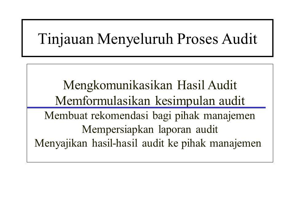 Tinjauan Menyeluruh Proses Audit Mengkomunikasikan Hasil Audit Memformulasikan kesimpulan audit Membuat rekomendasi bagi pihak manajemen Mempersiapkan