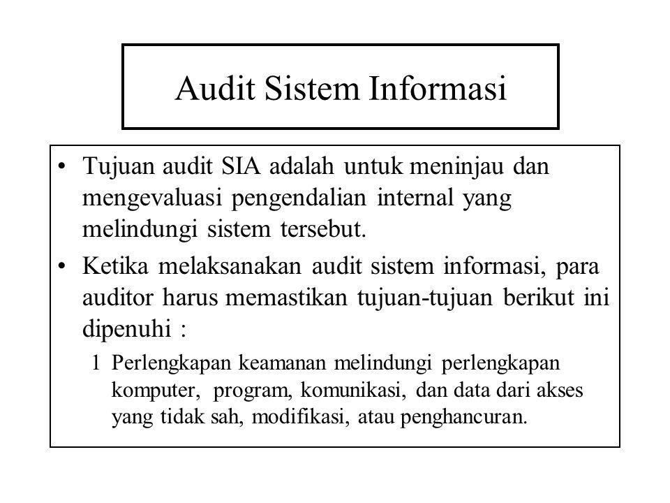 Audit Sistem Informasi Tujuan audit SIA adalah untuk meninjau dan mengevaluasi pengendalian internal yang melindungi sistem tersebut. Ketika melaksana