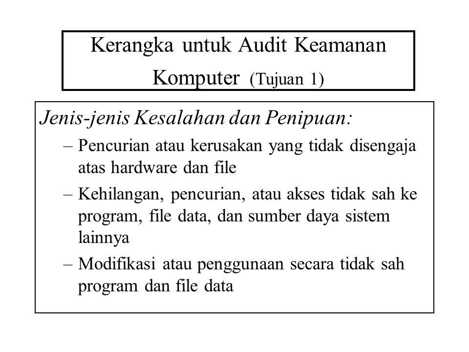 Kerangka untuk Audit Keamanan Komputer (Tujuan 1) Jenis-jenis Kesalahan dan Penipuan: –Pencurian atau kerusakan yang tidak disengaja atas hardware dan