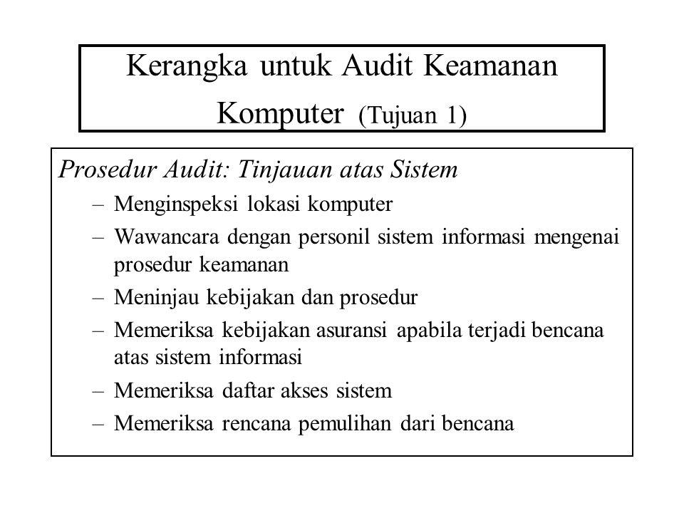 Kerangka untuk Audit Keamanan Komputer (Tujuan 1) Prosedur Audit: Tinjauan atas Sistem –Menginspeksi lokasi komputer –Wawancara dengan personil sistem