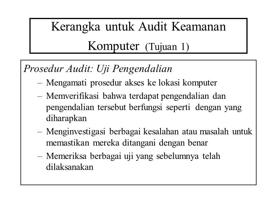 Kerangka untuk Audit Keamanan Komputer (Tujuan 1) Prosedur Audit: Uji Pengendalian –Mengamati prosedur akses ke lokasi komputer –Memverifikasi bahwa t