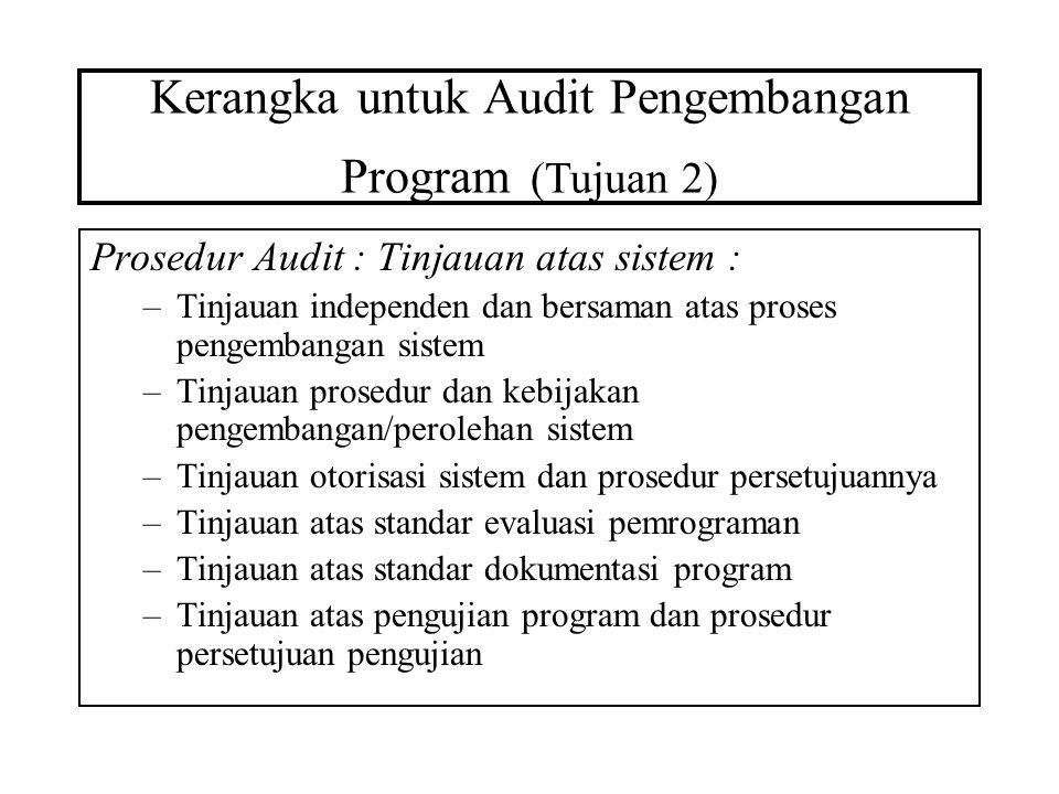 Kerangka untuk Audit Pengembangan Program (Tujuan 2) Prosedur Audit : Tinjauan atas sistem : –Tinjauan independen dan bersaman atas proses pengembanga