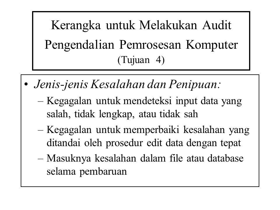 Kerangka untuk Melakukan Audit Pengendalian Pemrosesan Komputer (Tujuan 4) Jenis-jenis Kesalahan dan Penipuan: –Kegagalan untuk mendeteksi input data