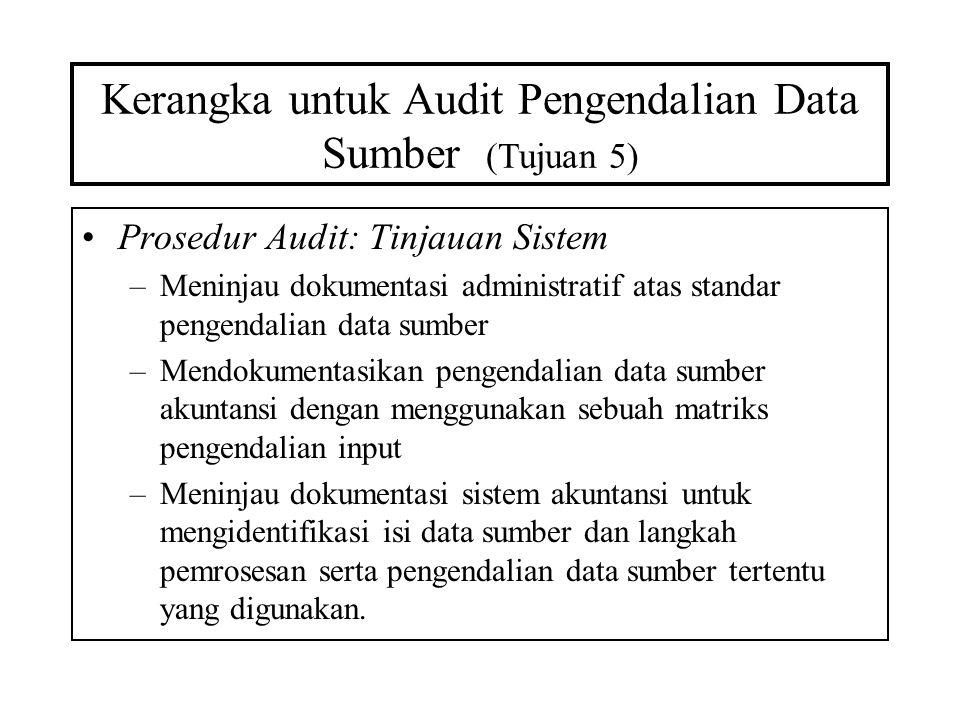 Kerangka untuk Audit Pengendalian Data Sumber (Tujuan 5) Prosedur Audit: Tinjauan Sistem –Meninjau dokumentasi administratif atas standar pengendalian