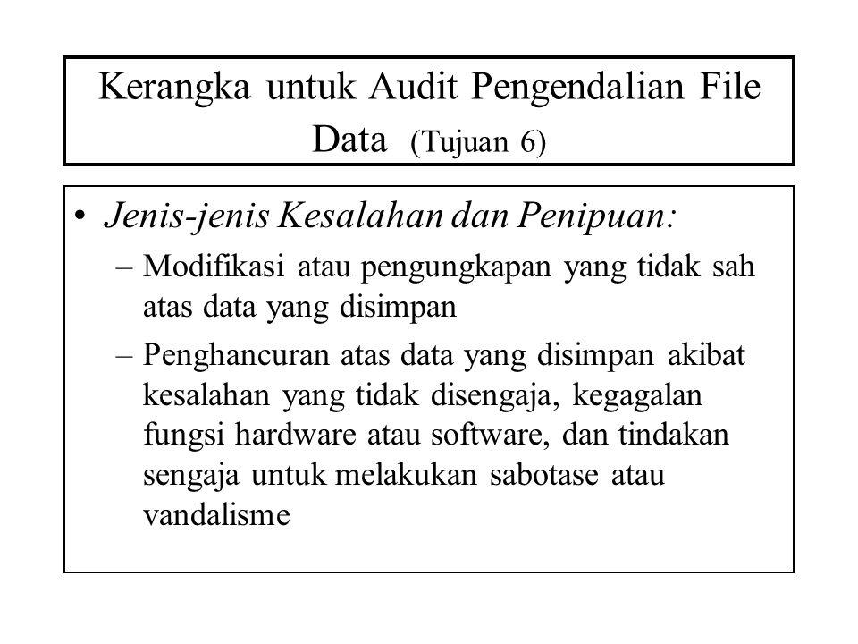 Kerangka untuk Audit Pengendalian File Data (Tujuan 6) Jenis-jenis Kesalahan dan Penipuan: –Modifikasi atau pengungkapan yang tidak sah atas data yang