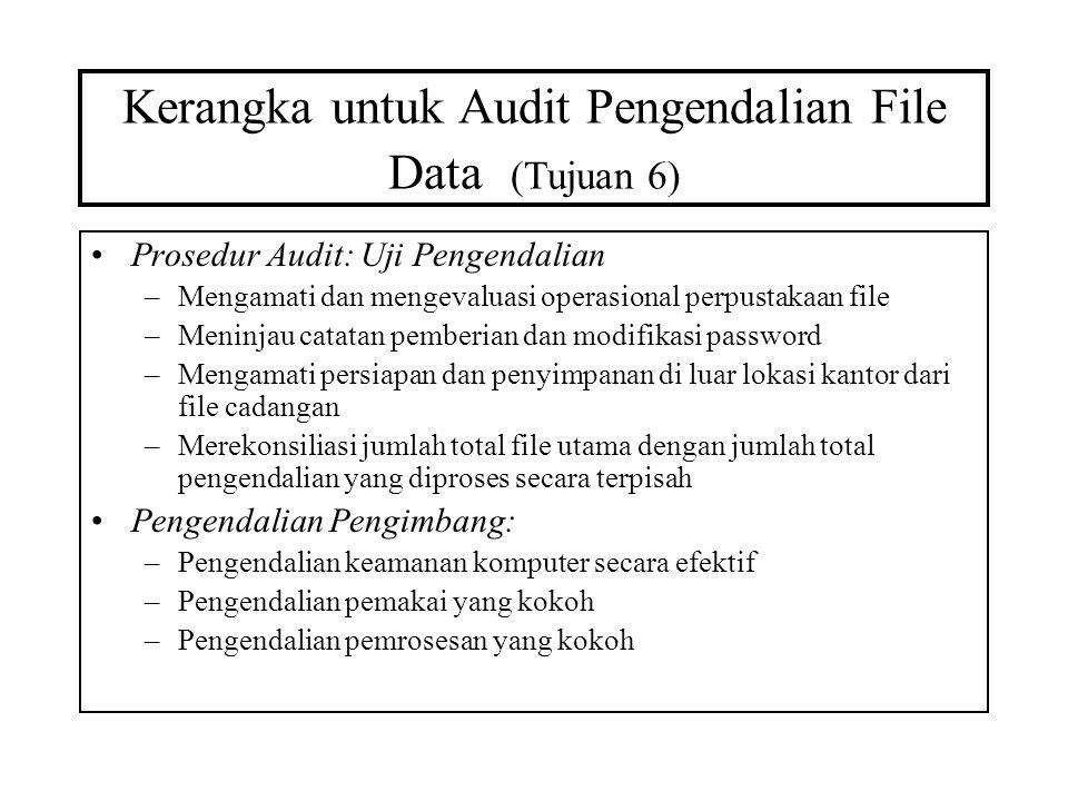 Kerangka untuk Audit Pengendalian File Data (Tujuan 6) Prosedur Audit: Uji Pengendalian –Mengamati dan mengevaluasi operasional perpustakaan file –Men