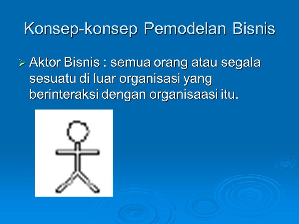 Konsep-konsep Pemodelan Bisnis  Aktor Bisnis : semua orang atau segala sesuatu di luar organisasi yang berinteraksi dengan organisaasi itu.