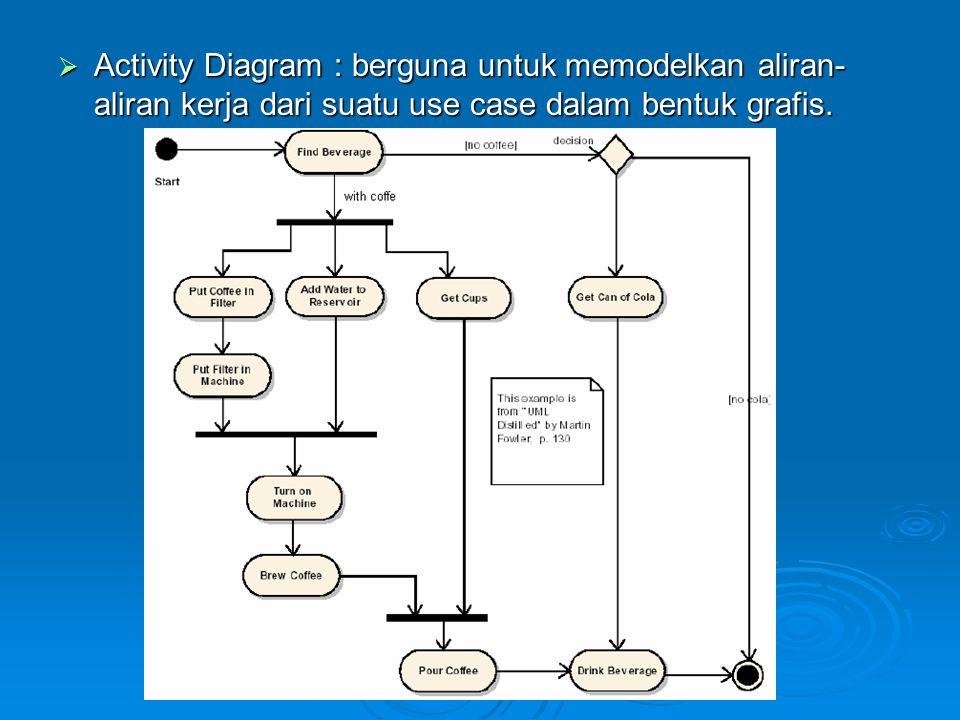  Activity Diagram : berguna untuk memodelkan aliran- aliran kerja dari suatu use case dalam bentuk grafis.