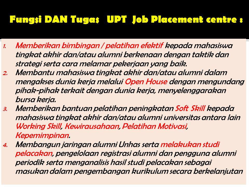 UPT Job Placement Centre efektif bekerja sejak Tahun 2009 - 2010.