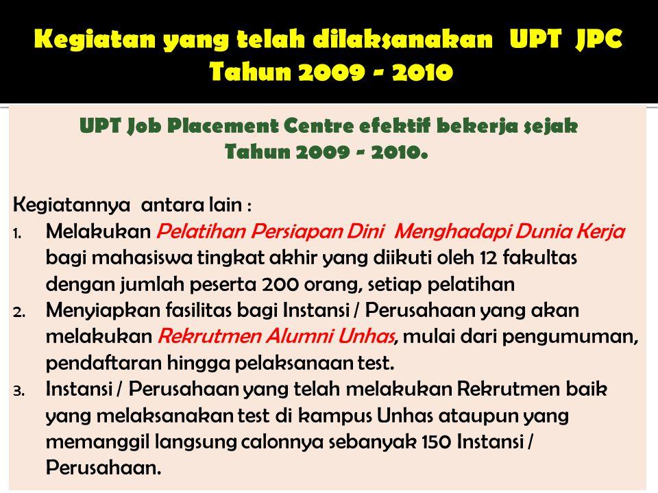 Perusahaan / Instansi yang telah merekrut Alumni Unhas sejak Tahun 2009 – 2010 antara lain : 1.