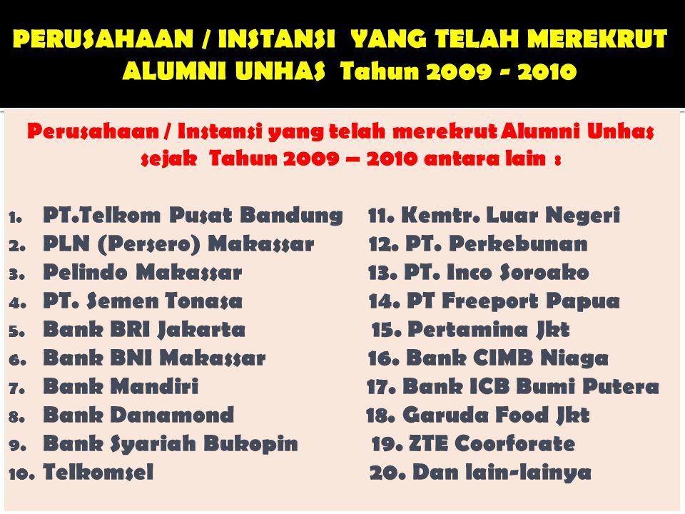 Perusahaan / Instansi yang telah merekrut Alumni Unhas sejak Tahun 2009 – 2010 antara lain : 1. PT.Telkom Pusat Bandung 11. Kemtr. Luar Negeri 2. PLN